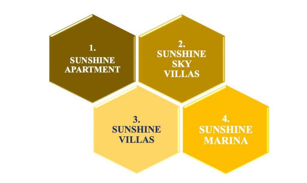 4 dòng sản phẩm chính của Sunshine Group
